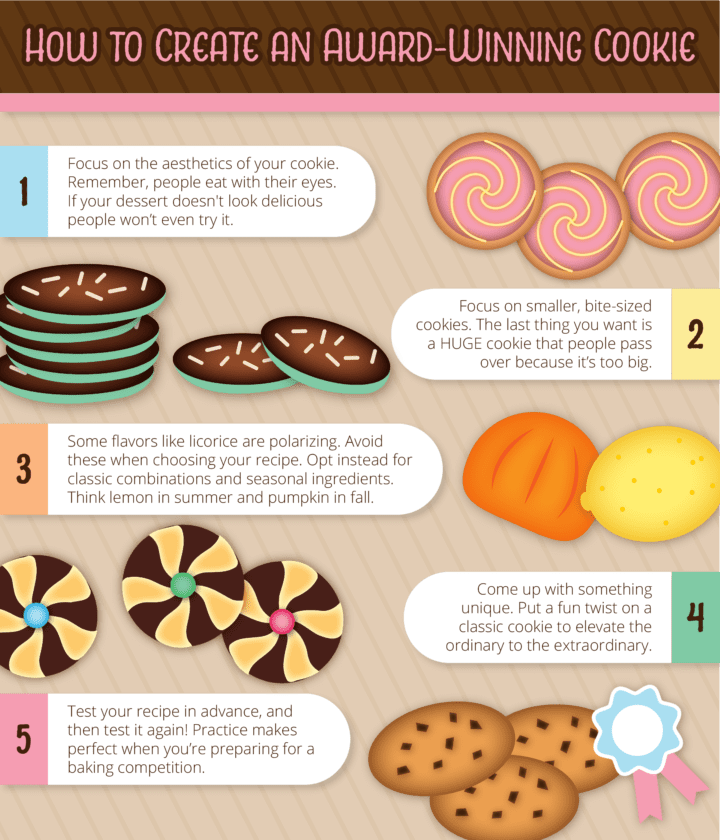 Infographic on steps to create an award-winning cookie